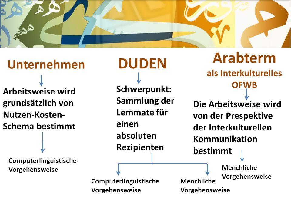 Tekom-Studie (German professional association for technical communication and Information-Development) http://www.tekom.de/index_neu.jsp?#