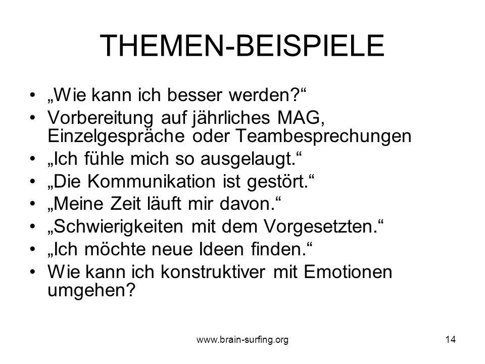 www.brain-surfing.org13 DENK-ROUTEN: Beruf 1. Die heiligen 3 Könige6.