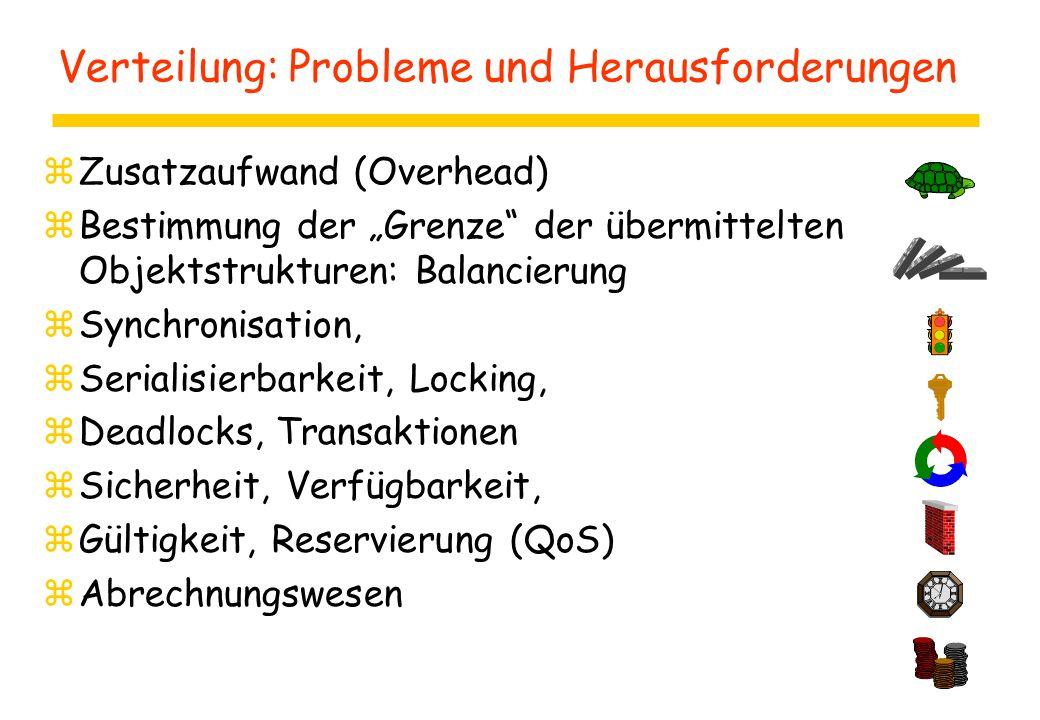 """Verteilung: Probleme und Herausforderungen zZusatzaufwand (Overhead) zBestimmung der """"Grenze der übermittelten Objektstrukturen: Balancierung zSynchronisation, zSerialisierbarkeit, Locking, zDeadlocks, Transaktionen zSicherheit, Verfügbarkeit, zGültigkeit, Reservierung (QoS) zAbrechnungswesen"""