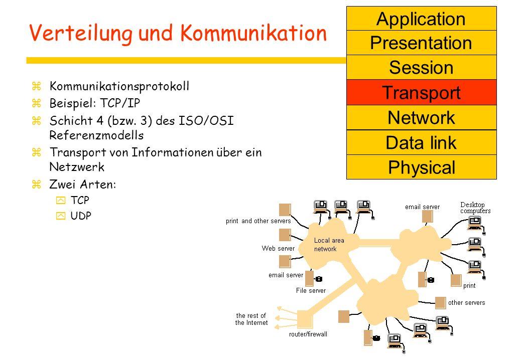 Verteilung und Kommunikation zKommunikationsprotokoll zBeispiel: TCP/IP zSchicht 4 (bzw.
