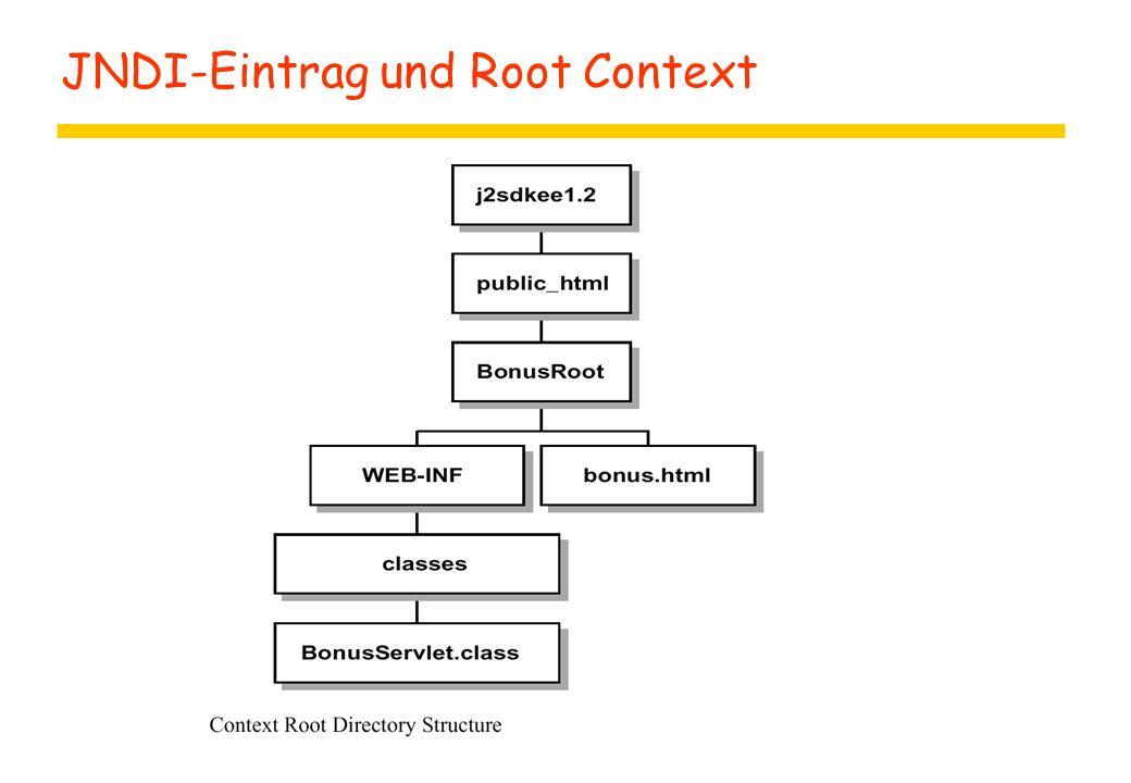 JNDI-Eintrag und Root Context