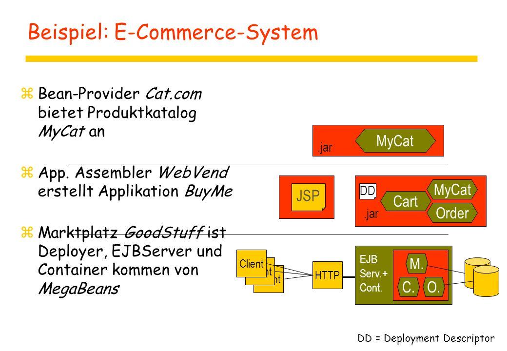 Beispiel: E-Commerce-System zBean-Provider Cat.com bietet Produktkatalog MyCat an zApp. Assembler WebVend erstellt Applikation BuyMe zMarktplatz GoodS