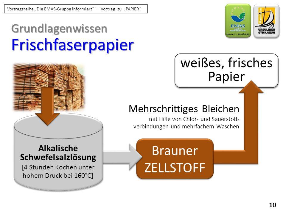 """10 Register-Nr.: DE-153-00092 Vortragsreihe """"Die EMAS-Gruppe informiert"""" – Vortrag zu """"PAPIER"""" GrundlagenwissenFrischfaserpapier weißes, frisches Papi"""