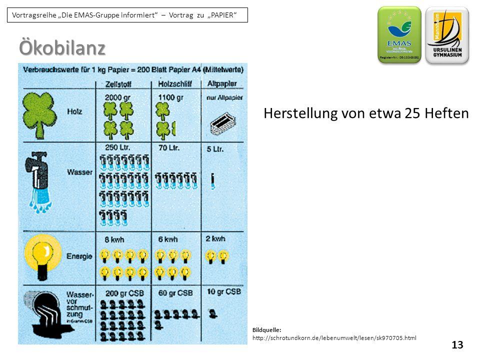 """13 Register-Nr.: DE-153-00092 Vortragsreihe """"Die EMAS-Gruppe informiert"""" – Vortrag zu """"PAPIER"""" Ökobilanz Herstellung von etwa 25 Heften Bildquelle: ht"""