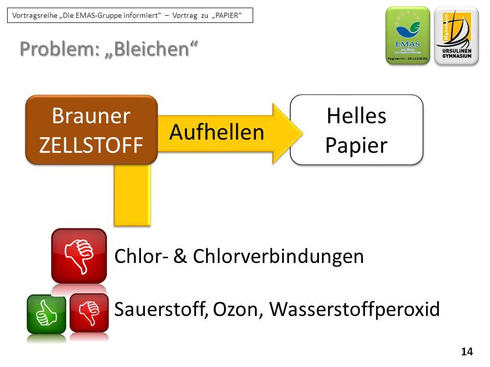 """Helles Papier 14 Register-Nr.: DE-153-00092 Vortragsreihe """"Die EMAS-Gruppe informiert"""" – Vortrag zu """"PAPIER"""" Problem: """"Bleichen"""" Brauner ZELLSTOFF Chl"""