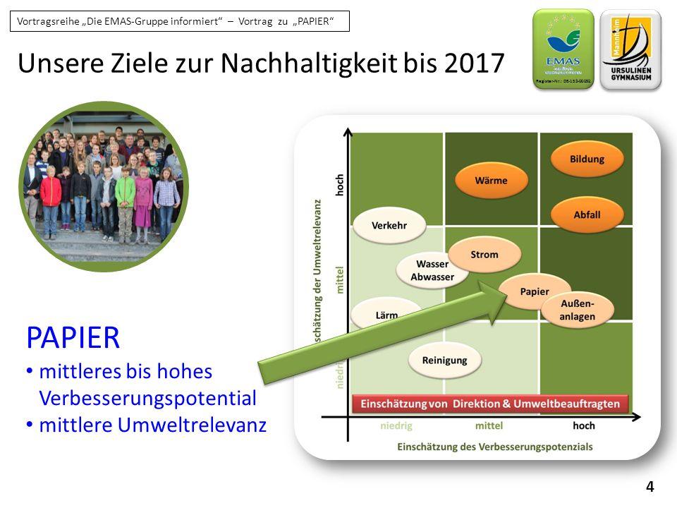 """Vortragsreihe """"Die EMAS-Gruppe informiert"""" – Vortrag zu """"PAPIER"""" 4 Register-Nr.: DE-153-00092 PAPIER mittleres bis hohes Verbesserungspotential mittle"""