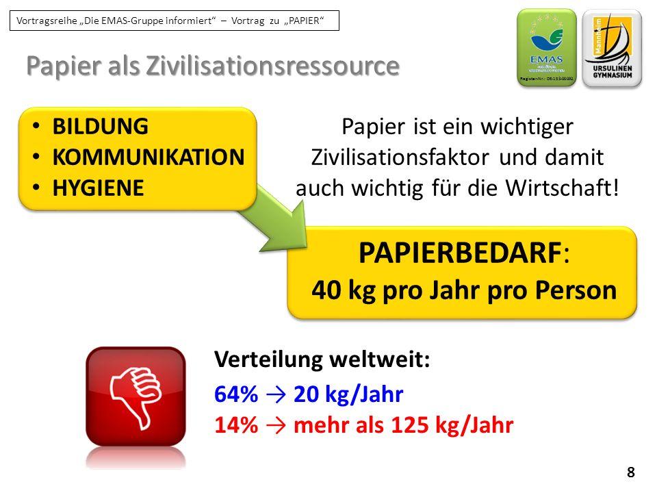 """8 Register-Nr.: DE-153-00092 Vortragsreihe """"Die EMAS-Gruppe informiert"""" – Vortrag zu """"PAPIER"""" Papier als Zivilisationsressource BILDUNG KOMMUNIKATION"""