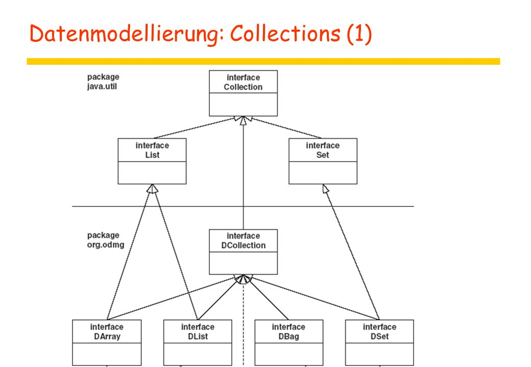 Datenmodellierung: Collections (1)