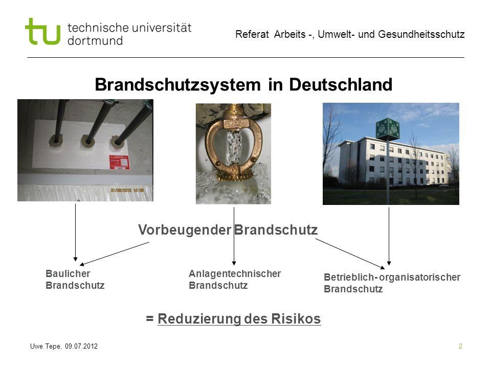 Uwe Tepe, 09.07.2012 Referat Arbeits -, Umwelt- und Gesundheitsschutz 3 Baulicher Brandschutz Brandwände Brandschutztüren usw.