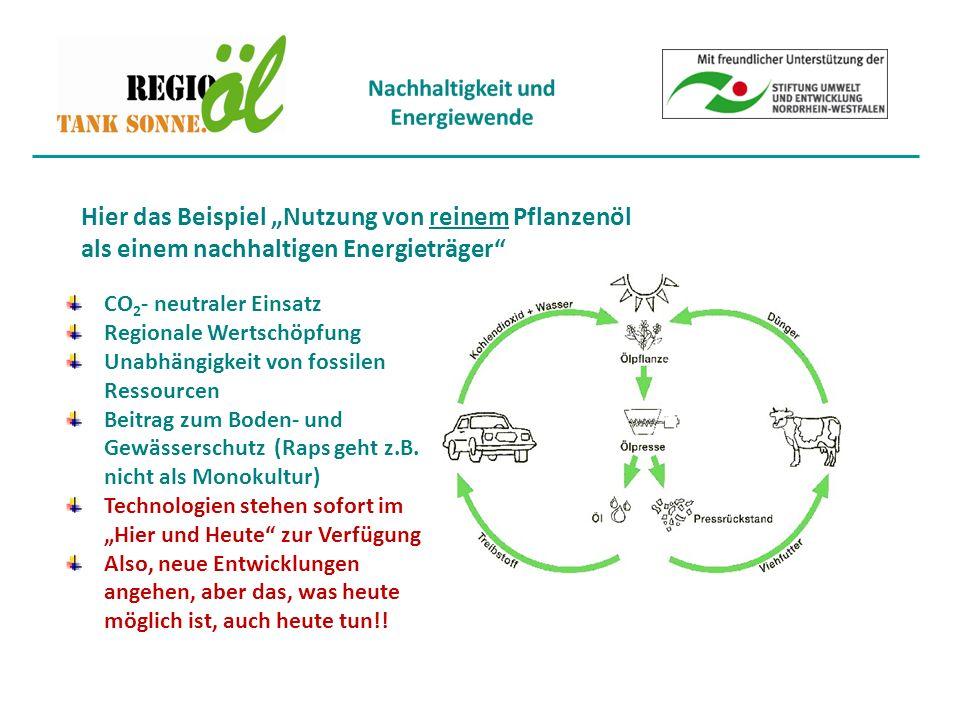 """Hier das Beispiel """"Nutzung von reinem Pflanzenöl als einem nachhaltigen Energieträger CO 2 - neutraler Einsatz Regionale Wertschöpfung Unabhängigkeit von fossilen Ressourcen Beitrag zum Boden- und Gewässerschutz (Raps geht z.B."""
