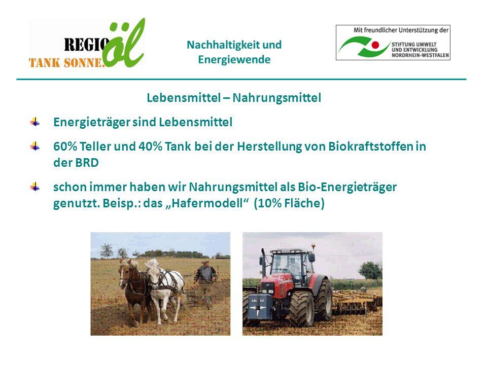 Lebensmittel – Nahrungsmittel Energieträger sind Lebensmittel 60% Teller und 40% Tank bei der Herstellung von Biokraftstoffen in der BRD schon immer haben wir Nahrungsmittel als Bio-Energieträger genutzt.
