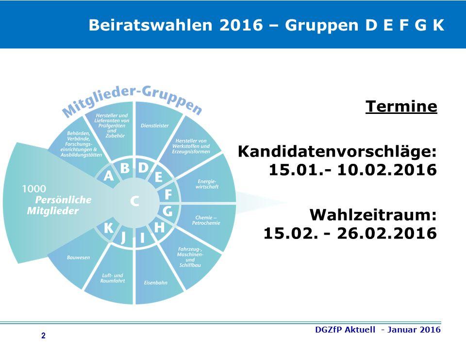 2 Beiratswahlen 2016 – Gruppen D E F G K DGZfP Aktuell - Januar 2016 Termine Kandidatenvorschläge: 15.01.- 10.02.2016 Wahlzeitraum: 15.02.