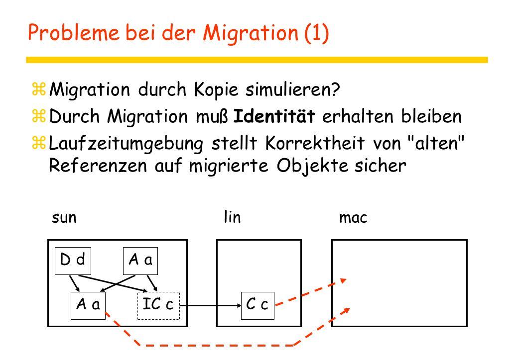 Probleme bei der Migration (1) zMigration durch Kopie simulieren? zDurch Migration muß Identität erhalten bleiben zLaufzeitumgebung stellt Korrektheit
