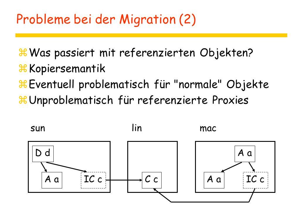 Probleme bei der Migration (2) zWas passiert mit referenzierten Objekten? zKopiersemantik zEventuell problematisch für