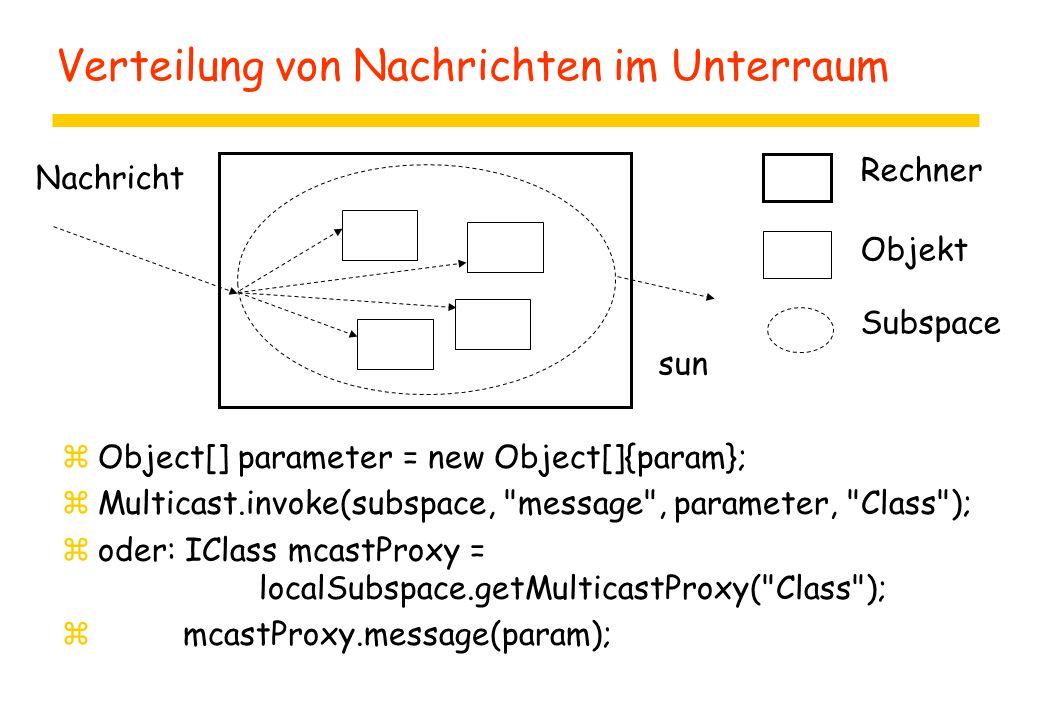 Verteilung von Nachrichten im Unterraum zObject[] parameter = new Object[]{param}; zMulticast.invoke(subspace,