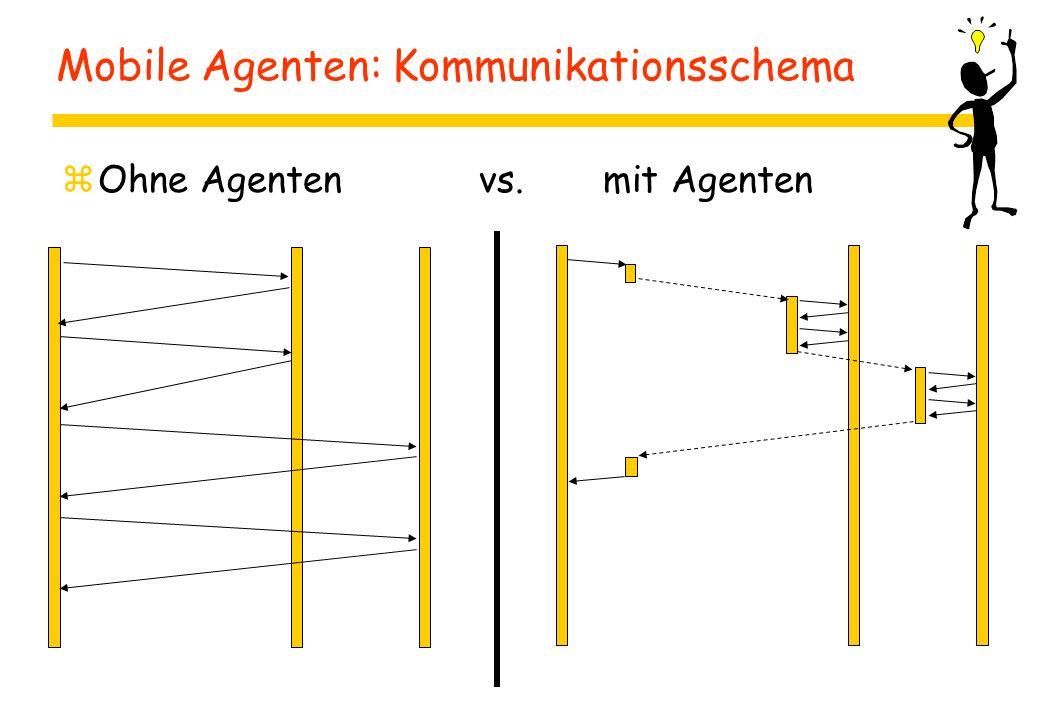 Mobile Agenten: Kommunikationsschema zOhne Agenten vs. mit Agenten