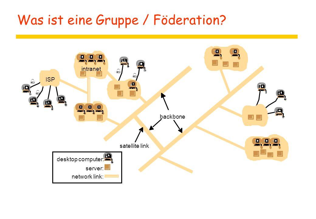 Was ist eine Gruppe / Föderation?