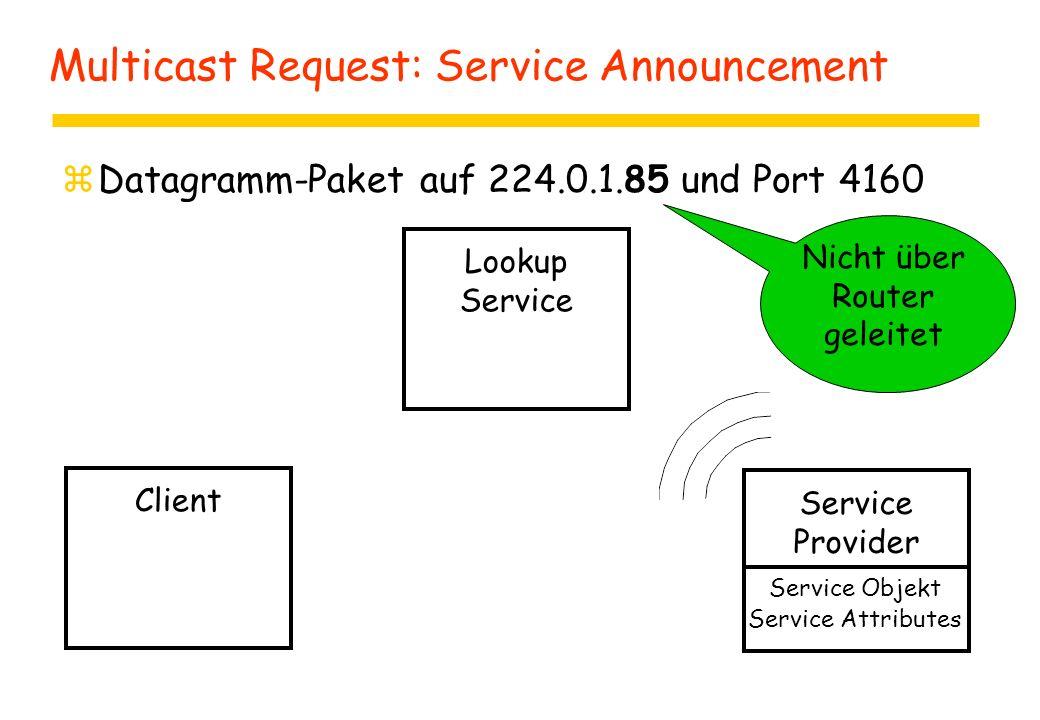 Multicast Request: Service Announcement zDatagramm-Paket auf 224.0.1.85 und Port 4160 Client Lookup Service Provider Service Objekt Service Attributes