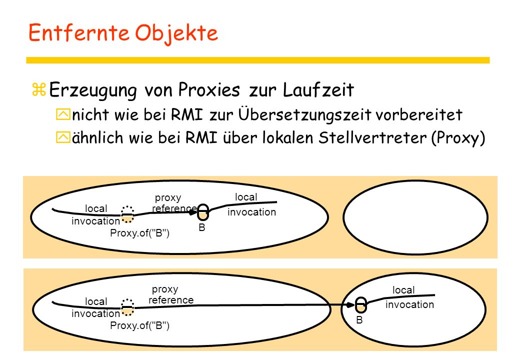 Entfernte Objekte zErzeugung von Proxies zur Laufzeit ynicht wie bei RMI zur Übersetzungszeit vorbereitet yähnlich wie bei RMI über lokalen Stellvertreter (Proxy) reference invocation proxy local invocation Proxy.of( B ) B reference invocation proxy local invocation Proxy.of( B ) B