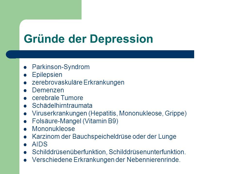 Gründe der Depression Parkinson-Syndrom Epilepsien zerebrovaskuläre Erkrankungen Demenzen cerebrale Tumore Schädelhirntraumata Viruserkrankungen (Hepatitis, Mononukleose, Grippe) Folsäure-Mangel (Vitamin B9) Mononukleose Karzinom der Bauchspeicheldrüse oder der Lunge AIDS Schilddrüsenüberfunktion, Schilddrüsenunterfunktion.