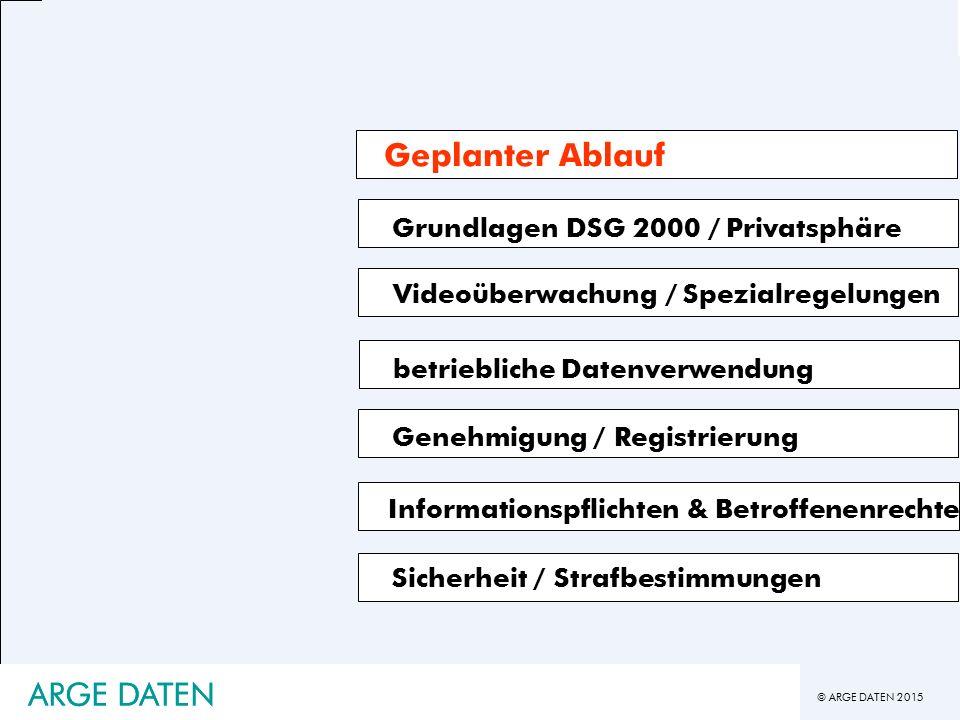 © ARGE DATEN 2015 ARGE DATEN Videoüberwachung - Verwertungsverbote (DSG 2000 § 50a Abs.