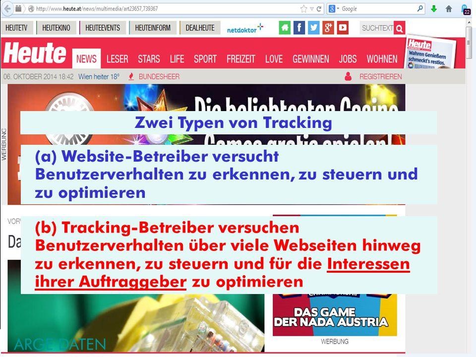 © ARGE DATEN 2015 Zwei Typen von Tracking (a) Website-Betreiber versucht Benutzerverhalten zu erkennen, zu steuern und zu optimieren (b) Tracking-Betreiber versuchen Benutzerverhalten über viele Webseiten hinweg zu erkennen, zu steuern und für die Interessen ihrer Auftraggeber zu optimieren ARGE DATEN