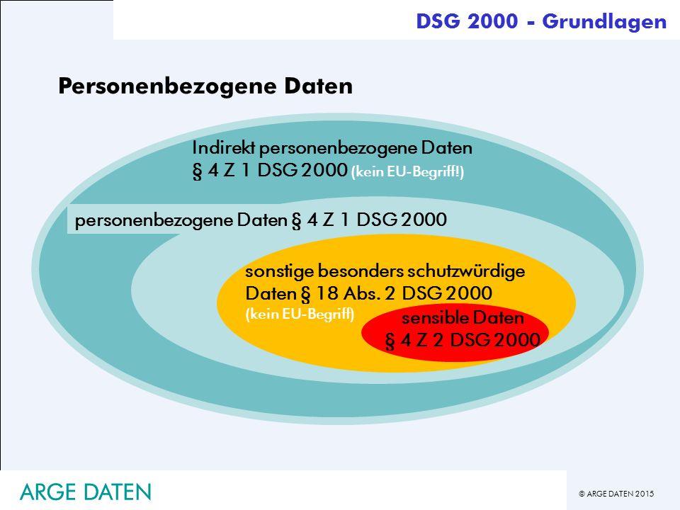 © ARGE DATEN 2015 ARGE DATEN Was ist ein Informationsverbundsystem (IVS).