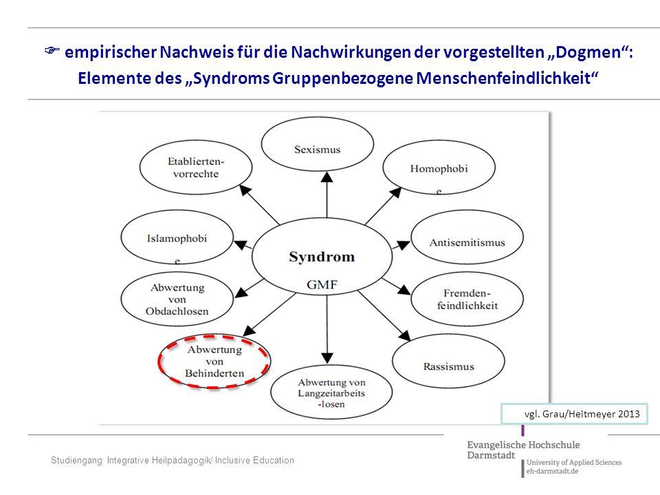 """Studiengang Integrative Heilpädagogik/ Inclusive Education  empirischer Nachweis für die Nachwirkungen der vorgestellten """"Dogmen : Elemente des """"Syndroms Gruppenbezogene Menschenfeindlichkeit vgl."""