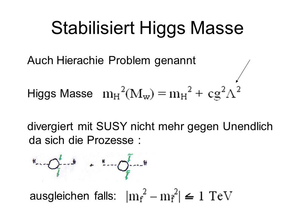 Stabilisiert Higgs Masse Auch Hierachie Problem genannt Higgs Masse divergiert mit SUSY nicht mehr gegen Unendlich da sich die Prozesse : ausgleichen falls: