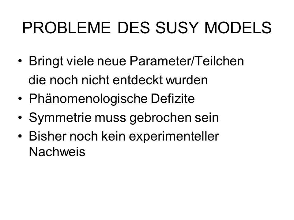 PROBLEME DES SUSY MODELS Bringt viele neue Parameter/Teilchen die noch nicht entdeckt wurden Phänomenologische Defizite Symmetrie muss gebrochen sein