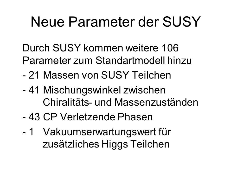 Neue Parameter der SUSY Durch SUSY kommen weitere 106 Parameter zum Standartmodell hinzu - 21 Massen von SUSY Teilchen - 41 Mischungswinkel zwischen Chiralitäts- und Massenzuständen - 43 CP Verletzende Phasen - 1 Vakuumserwartungswert für zusätzliches Higgs Teilchen