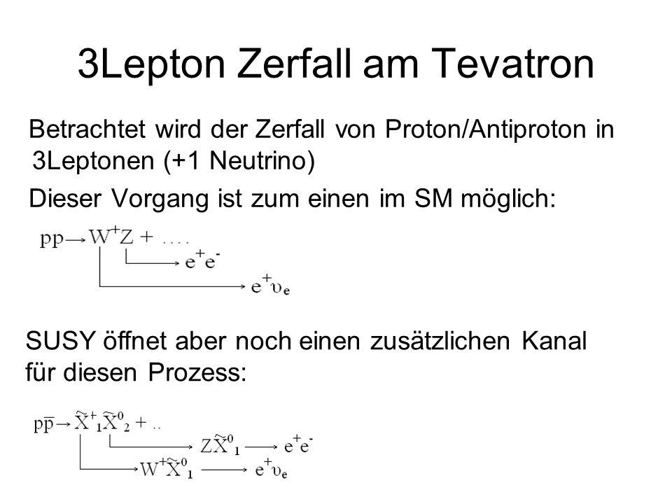 3Lepton Zerfall am Tevatron Betrachtet wird der Zerfall von Proton/Antiproton in 3Leptonen (+1 Neutrino) Dieser Vorgang ist zum einen im SM möglich: SUSY öffnet aber noch einen zusätzlichen Kanal für diesen Prozess: