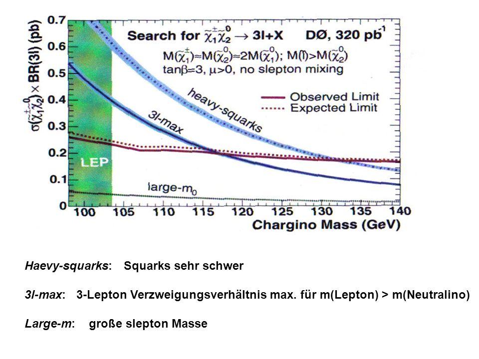 Haevy-squarks: Squarks sehr schwer 3l-max: 3-Lepton Verzweigungsverhältnis max. für m(Lepton) > m(Neutralino) Large-m: große slepton Masse