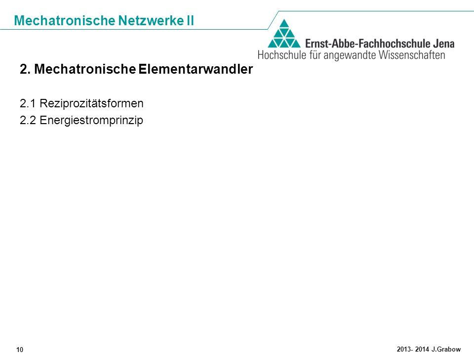 Mechatronische Netzwerke II 10 2013- 2014 J.Grabow 2. Mechatronische Elementarwandler 2.1 Reziprozitätsformen 2.2 Energiestromprinzip