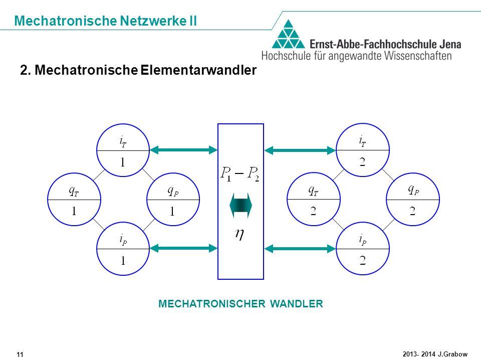 Mechatronische Netzwerke II 11 2013- 2014 J.Grabow 2. Mechatronische Elementarwandler MECHATRONISCHER WANDLER