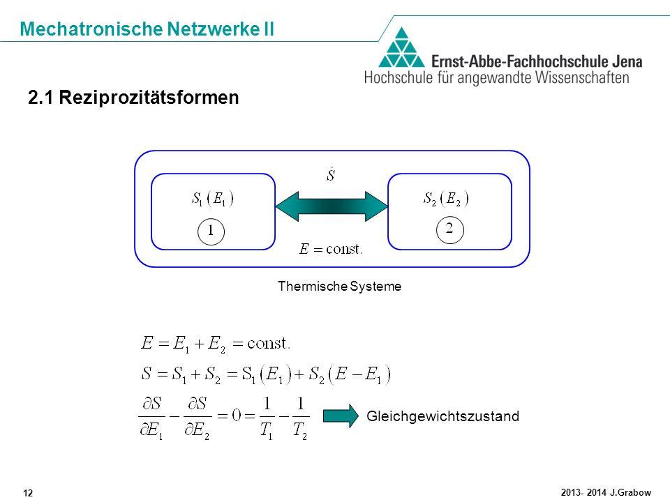 Mechatronische Netzwerke II 12 2013- 2014 J.Grabow 2.1 Reziprozitätsformen Thermische Systeme Gleichgewichtszustand