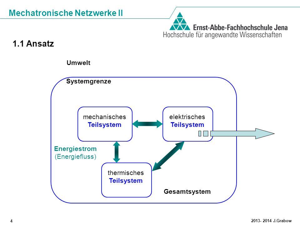 Mechatronische Netzwerke II 4 2013- 2014 J.Grabow 1.1 Ansatz mechanisches Teilsystem elektrisches Teilsystem thermisches Teilsystem Energiestrom (Ener