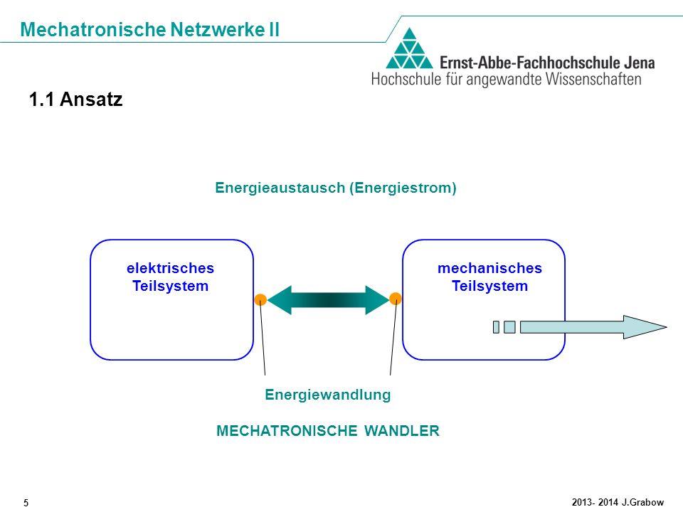 Mechatronische Netzwerke II 5 2013- 2014 J.Grabow 1.1 Ansatz elektrisches Teilsystem mechanisches Teilsystem Energieaustausch (Energiestrom) Energiewa