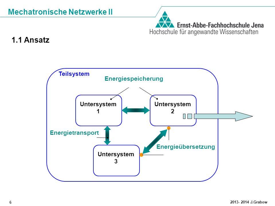 Mechatronische Netzwerke II 6 2013- 2014 J.Grabow 1.1 Ansatz Untersystem 1 Untersystem 2 Untersystem 3 Energieübersetzung Energietransport Energiespei