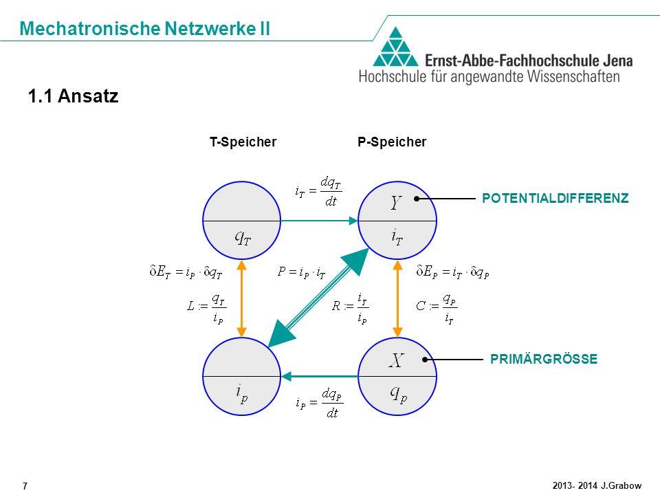 Mechatronische Netzwerke II 7 2013- 2014 J.Grabow 1.1 Ansatz T-SpeicherP-Speicher PRIMÄRGRÖSSE POTENTIALDIFFERENZ