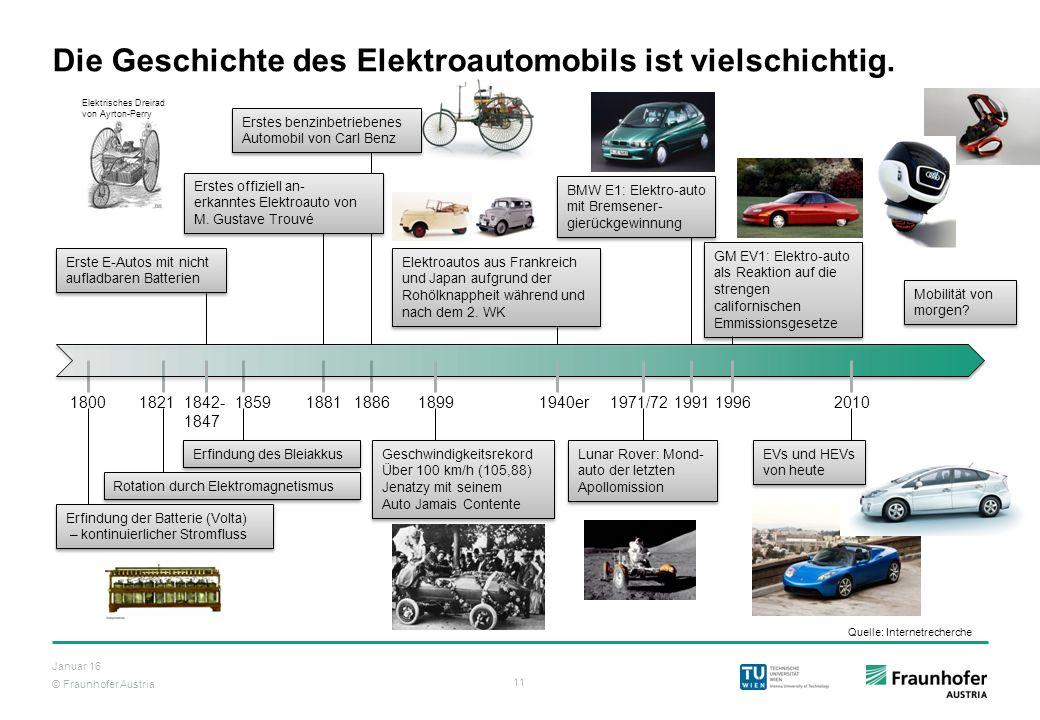 © Fraunhofer Austria 11 Januar 16 18001859188118861821 Die Geschichte des Elektroautomobils ist vielschichtig. Erfindung des Bleiakkus Erfindung der B