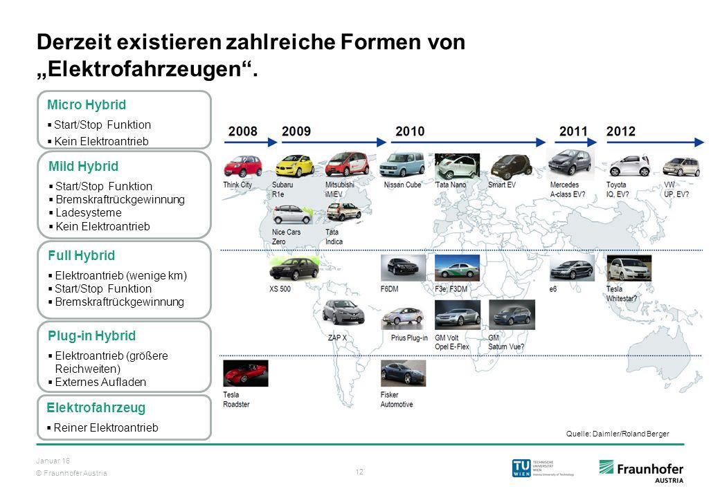 """© Fraunhofer Austria 12 Januar 16 Derzeit existieren zahlreiche Formen von """"Elektrofahrzeugen"""". Micro Hybrid  Start/Stop Funktion  Kein Elektroantri"""