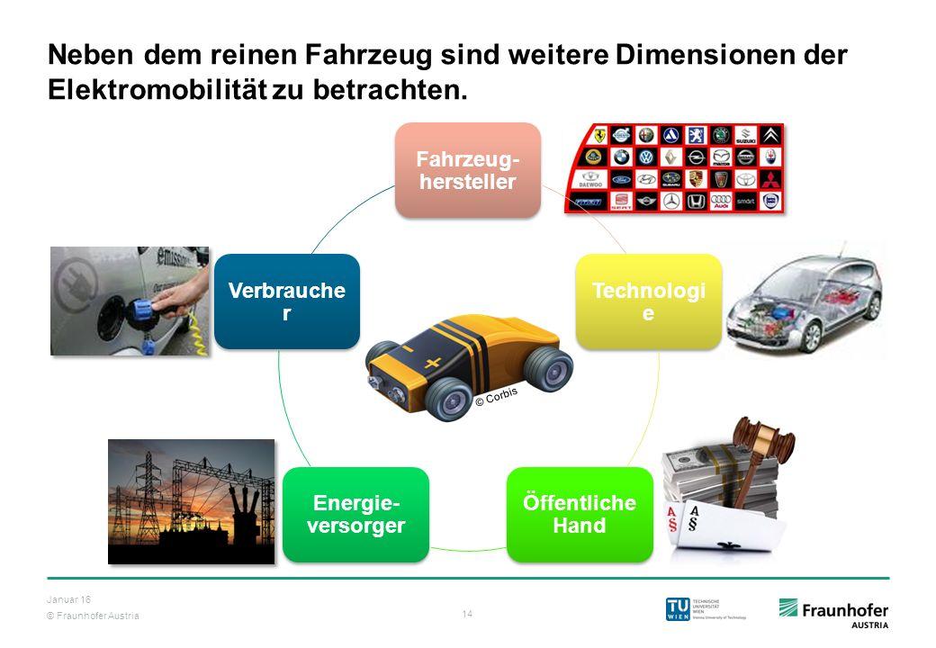 © Fraunhofer Austria 14 Januar 16 Fahrzeug- hersteller Technologi e Öffentliche Hand Energie- versorger Verbrauche r Neben dem reinen Fahrzeug sind we
