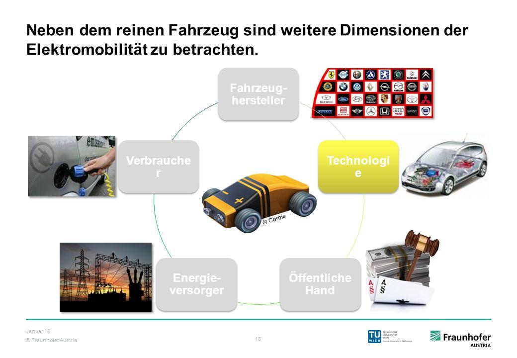 © Fraunhofer Austria 15 Januar 16 Fahrzeug- hersteller Technologi e Öffentliche Hand Energie- versorger Verbrauche r Neben dem reinen Fahrzeug sind we