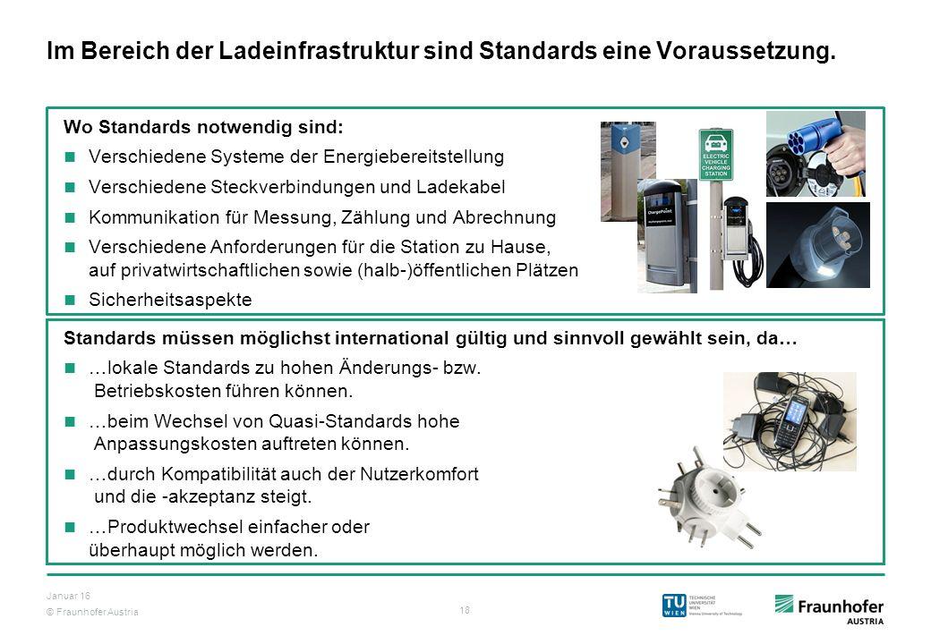 © Fraunhofer Austria 18 Januar 16 Im Bereich der Ladeinfrastruktur sind Standards eine Voraussetzung. Wo Standards notwendig sind: Verschiedene System