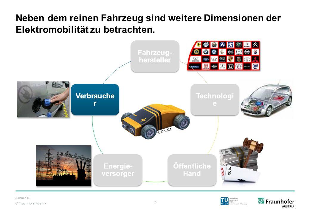 © Fraunhofer Austria 19 Januar 16 Fahrzeug- hersteller Technologi e Öffentliche Hand Energie- versorger Verbrauche r Neben dem reinen Fahrzeug sind we