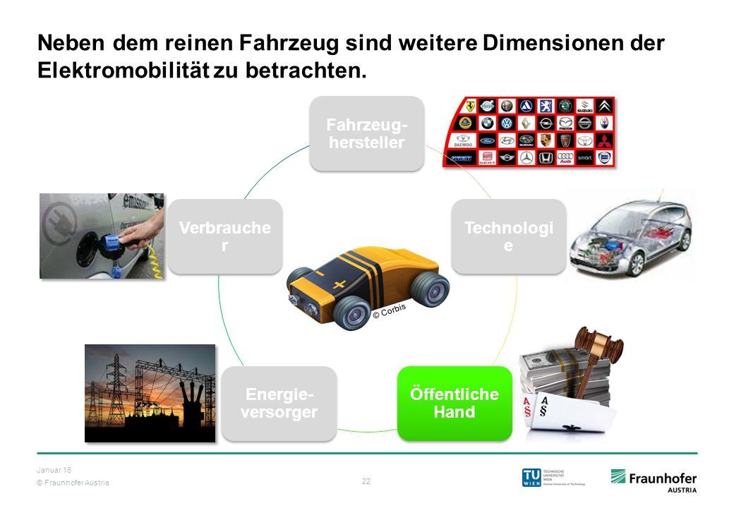 © Fraunhofer Austria 22 Januar 16 Fahrzeug- hersteller Technologi e Öffentliche Hand Energie- versorger Verbrauche r Neben dem reinen Fahrzeug sind we