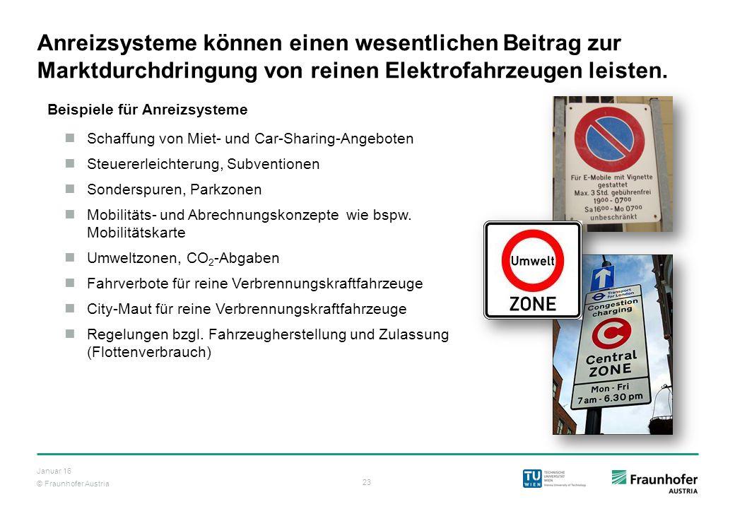 © Fraunhofer Austria 23 Januar 16 Anreizsysteme können einen wesentlichen Beitrag zur Marktdurchdringung von reinen Elektrofahrzeugen leisten. Beispie