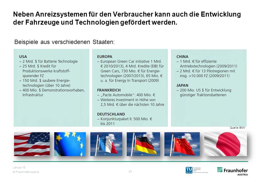 © Fraunhofer Austria 24 Januar 16 Neben Anreizsystemen für den Verbraucher kann auch die Entwicklung der Fahrzeuge und Technologien gefördert werden.