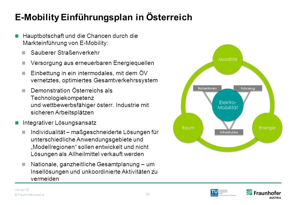 © Fraunhofer Austria 25 Januar 16 E-Mobility Einführungsplan in Österreich Hauptbotschaft und die Chancen durch die Markteinführung von E-Mobility: Sa